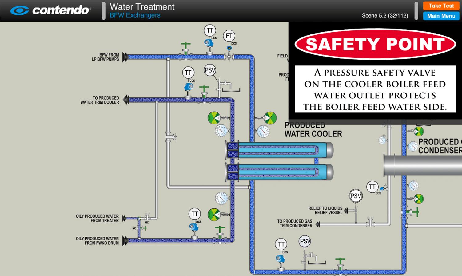 Boiler Feed Water (BFW) Exchangers: SAGD Oil Sands Online Training ...