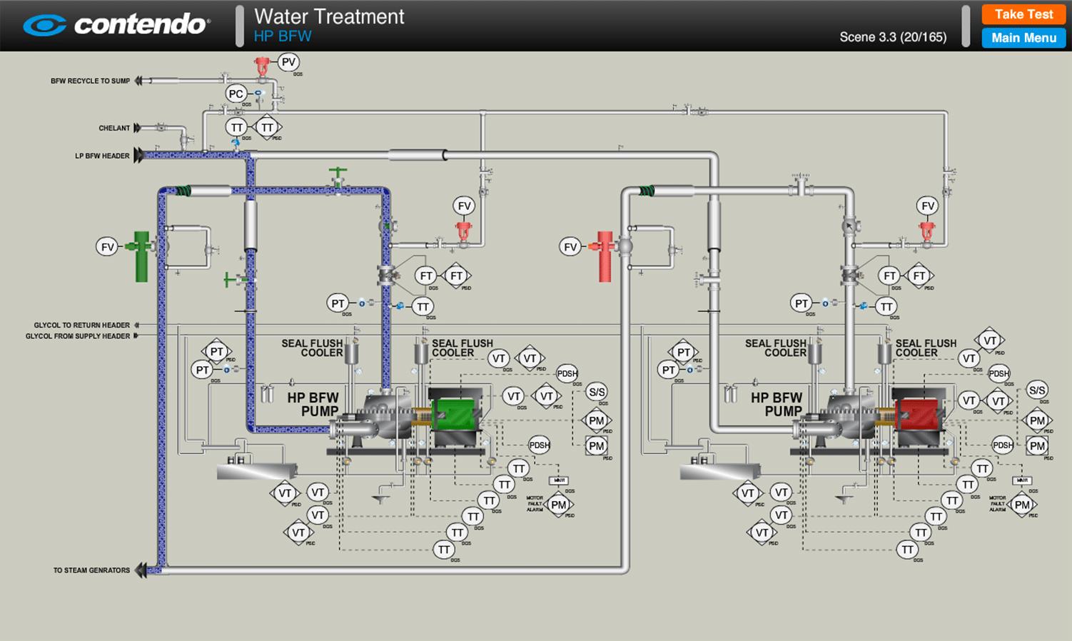 High Pressure Boiler Feed Water (BFW): SAGD Oil Sands Online ...