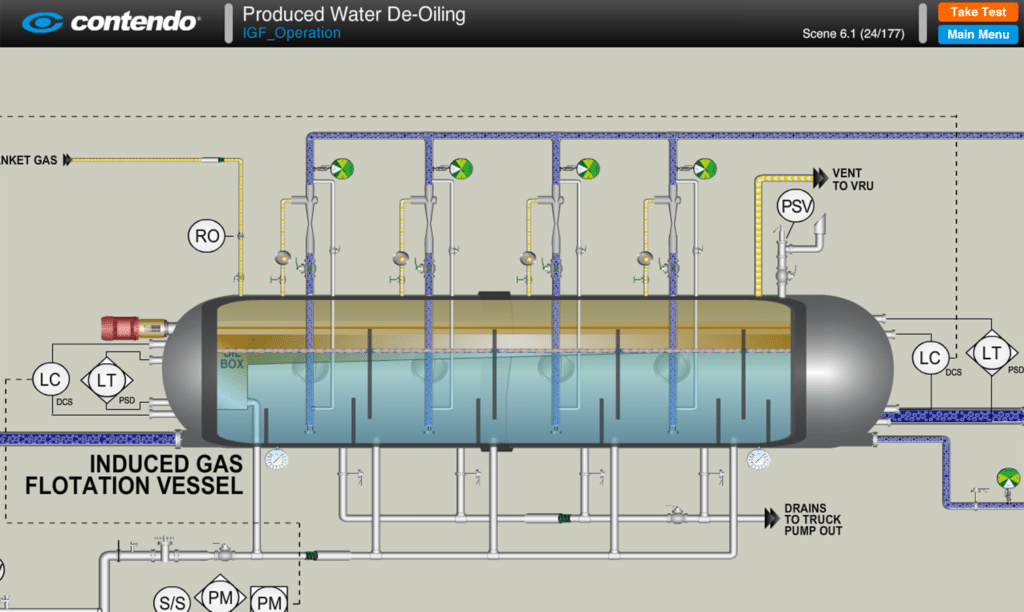 Contrendo's Induced Gas Flotation (IGF) process.