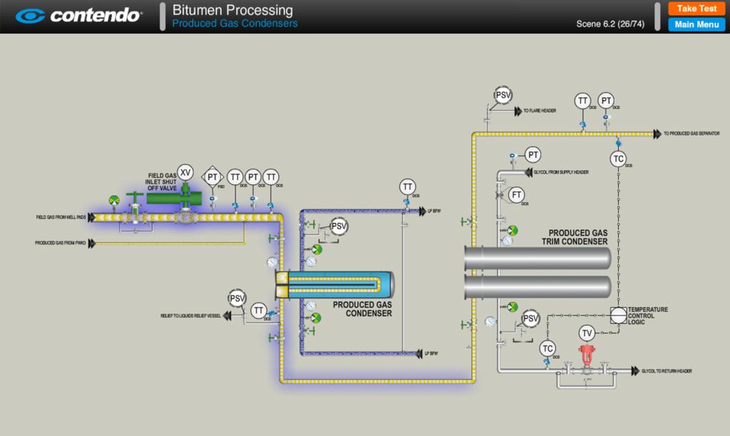 prod_gas_cond-6-2