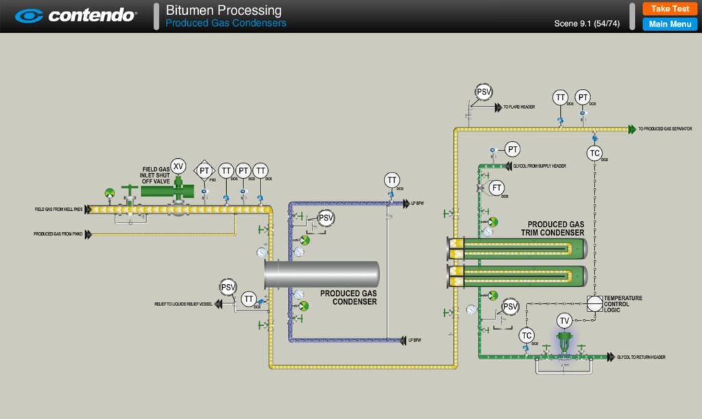 prod_gas_cond-9-1