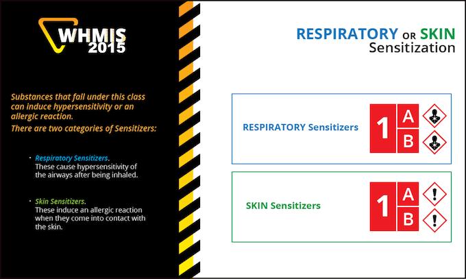 WHMIS2015-SS10