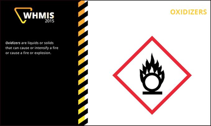 WHMIS2015-SS3