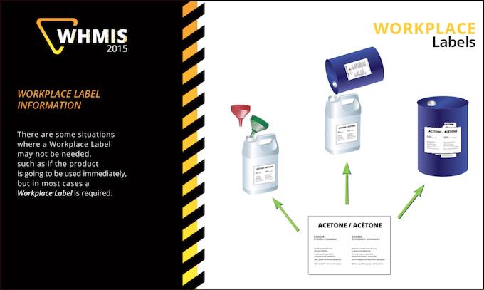 WHMIS2015-SS7